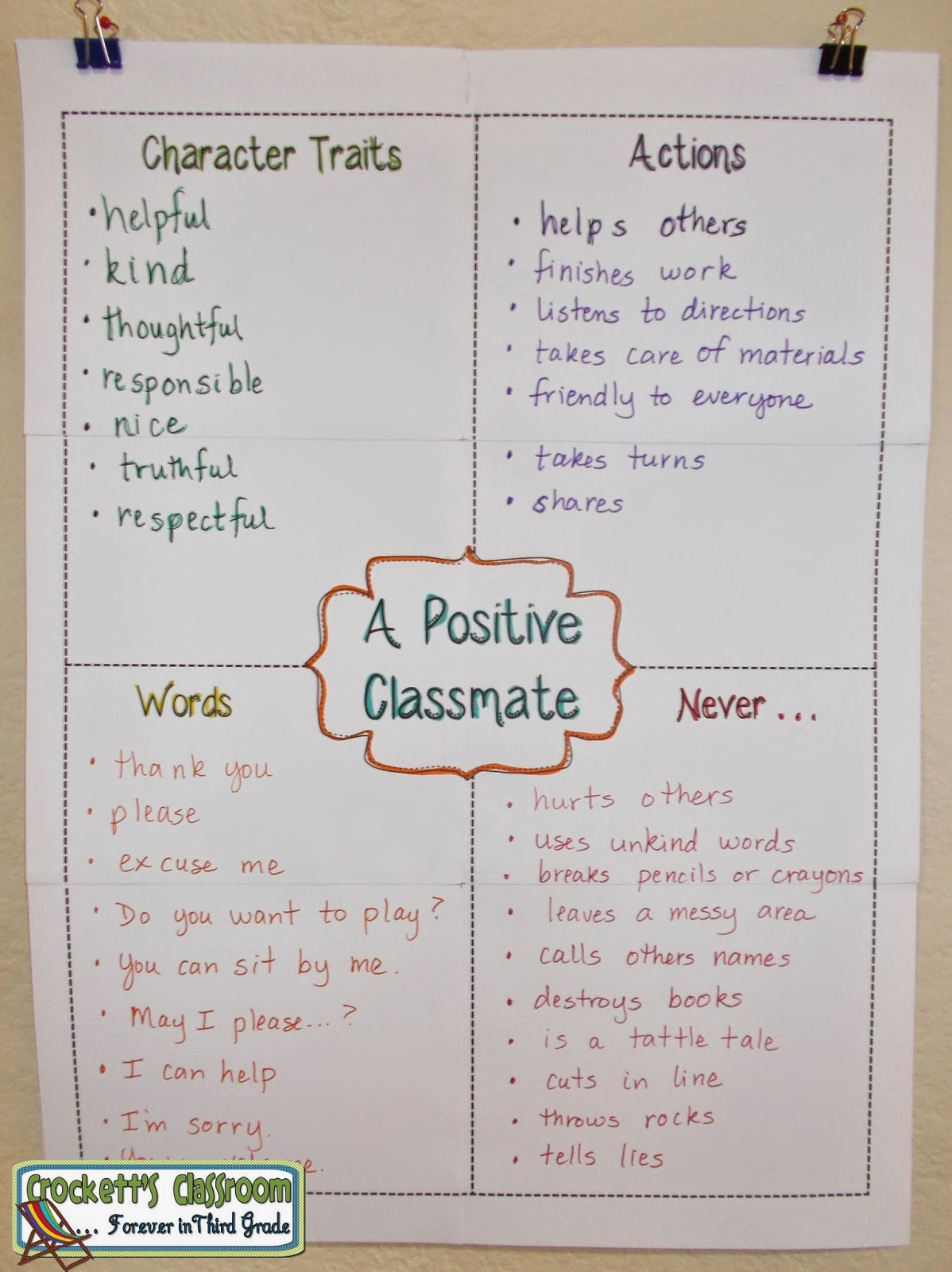 Freebie!  Anchor chart for characteristics of a positive classmate.