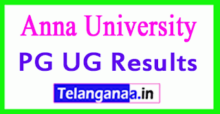 Anna University PG UG Results 2019