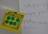 http://www.aprendiendoeninfantil.com/2016/06/economia-de-fichas-la-tienda.html