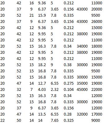 SKF 6004-RSH, SKF E2.6304-2Z, SKF 6004-2RSL, SKF 6004-2RSH, SKF 6304 ETN9, SKF 6304-2RSH
