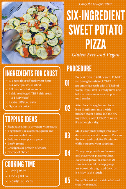 Six-Ingredient Sweet Potato Pizza Crust (Gluten Free, Vegan)