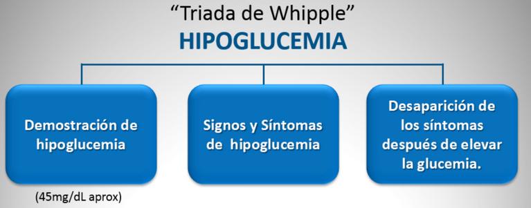 síndrome de bradbury eggleston prevalencia de diabetes