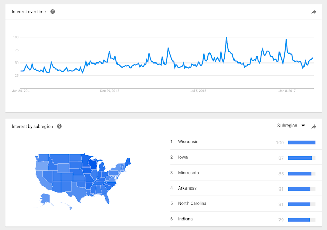 Search Trends of TV antenna in the USA