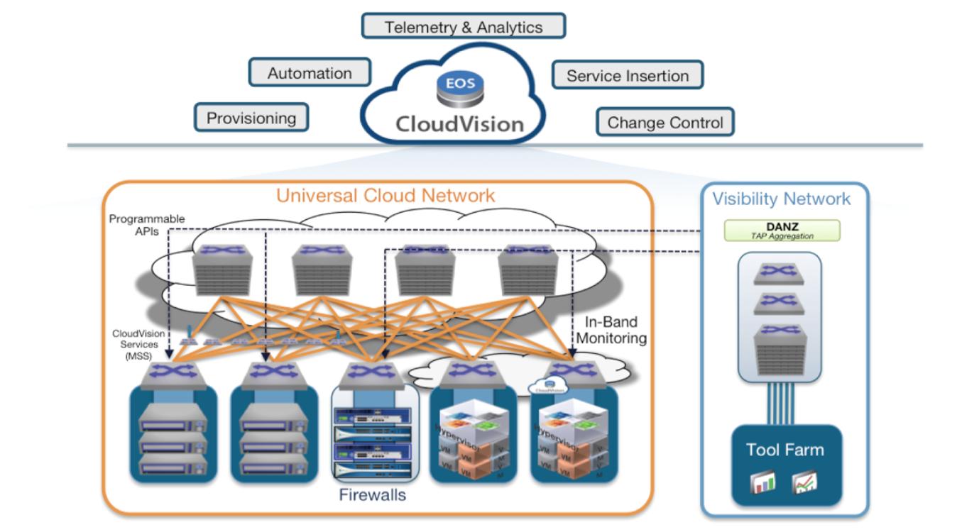 TTL Bits - NetworkingNexus net