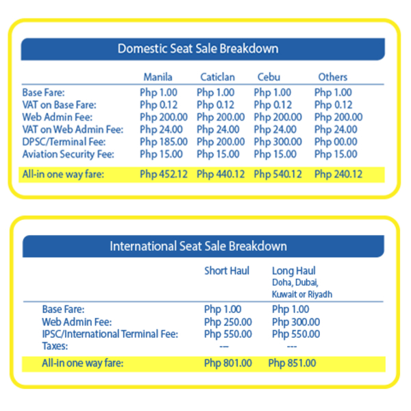cebu pacific piso fare break down fare