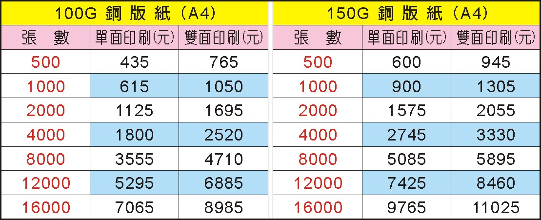 臺中豐原-瑋泰數位影印.印刷