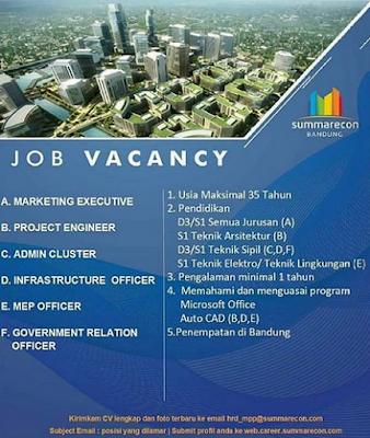Karir Dan Lowongan Kerja Summarecon Bandung 2018
