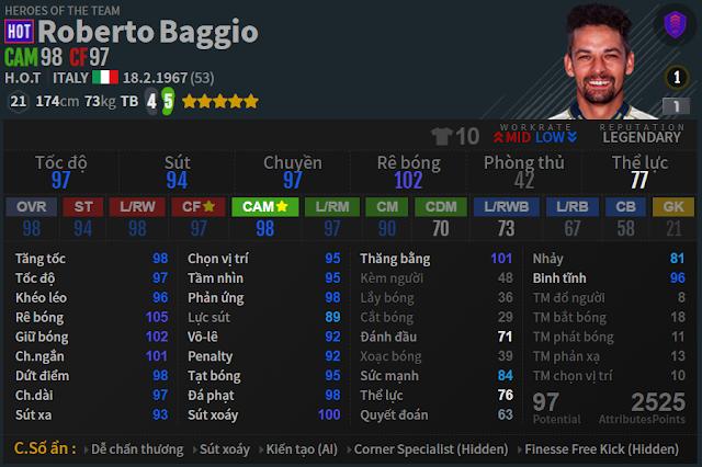 Review R. Baggio HOT | Lãng tử đuôi ngựa