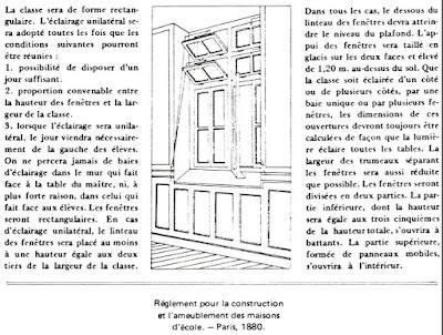Règlement de 1880 pour la construction des école (collection musée)