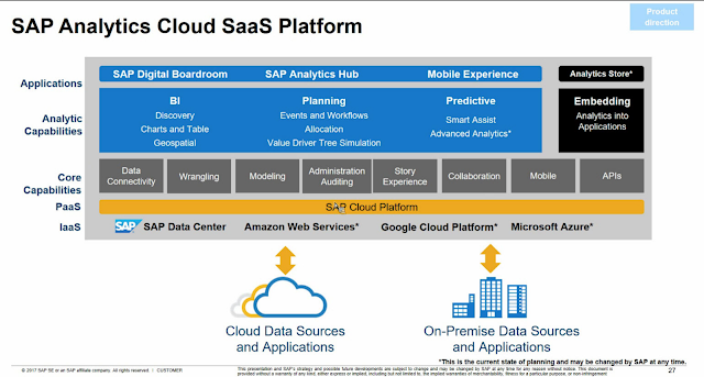 amazon web services and sap - 640×343