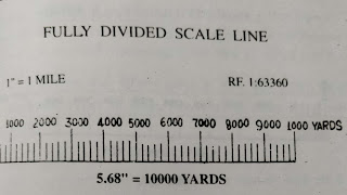 Fully Divided scale line