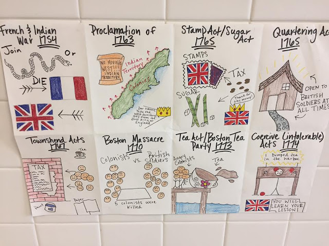US History Timeline Interactive