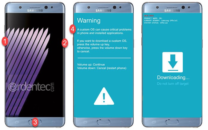 ROOT Samsung Galaxy SM-G532 and Install TWRP