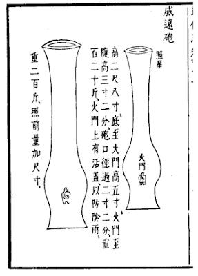 Chinese Wei Yuan Pao