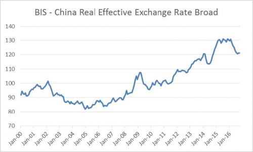 china currency exchange rate Home investment rates / price information exchange rates of foreign currency notes against hkd.