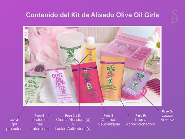 ORS Olive Oil GIRLS Relaxer