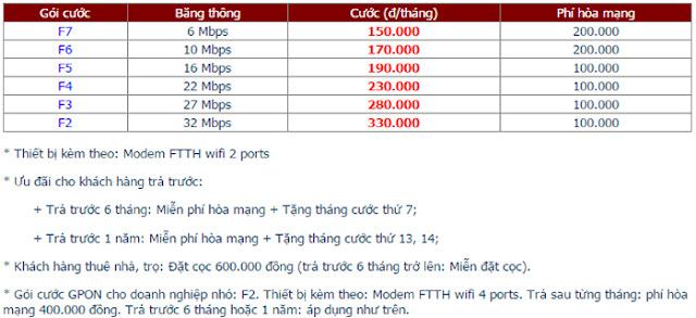 Lắp Mạng Internet FPT Xã Phú Xuân 1