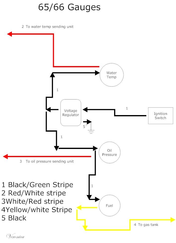 Wiring Diagram For Oil Pressure Gauge Wiring Diagram