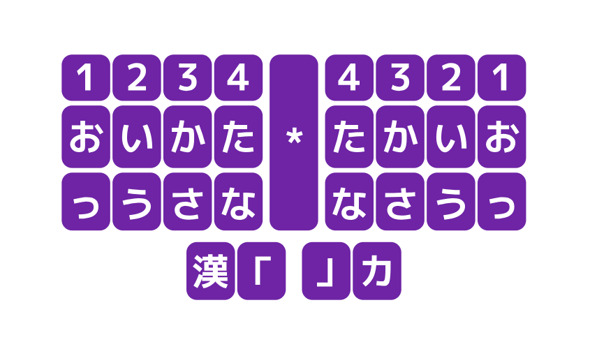 Japanese steno layout