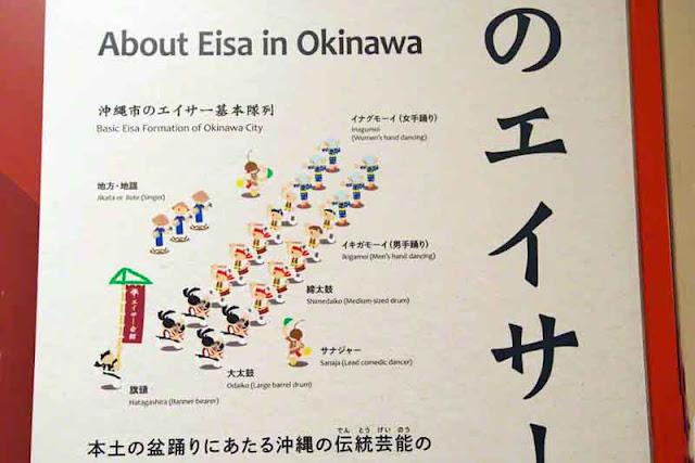 Eisa, dance, history, museum, Okinawa