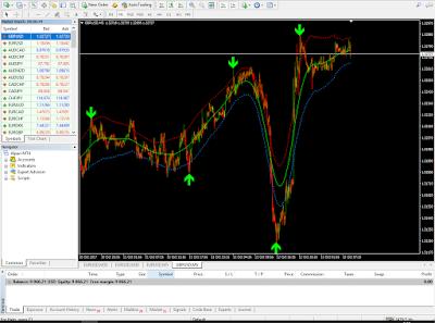 X trade brokers dm sales