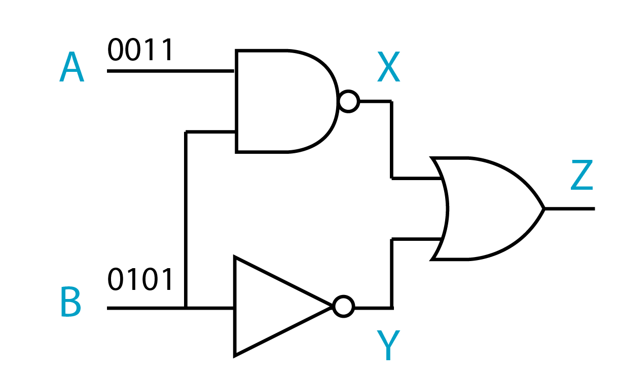 Example 1: In the combination of logic gate ...
