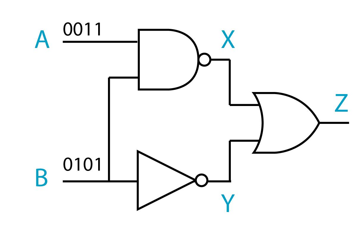 logic gate examples