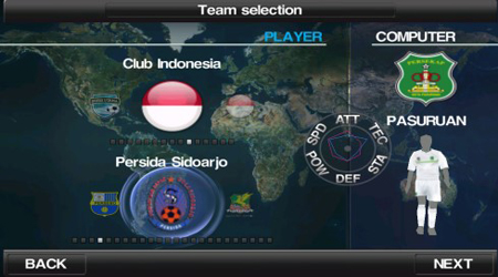 Download Winning Eleven 2012 Mod Apk Update Transfer 2017/2018 Timnas Indonesia dan Liga Gojek Traveloka