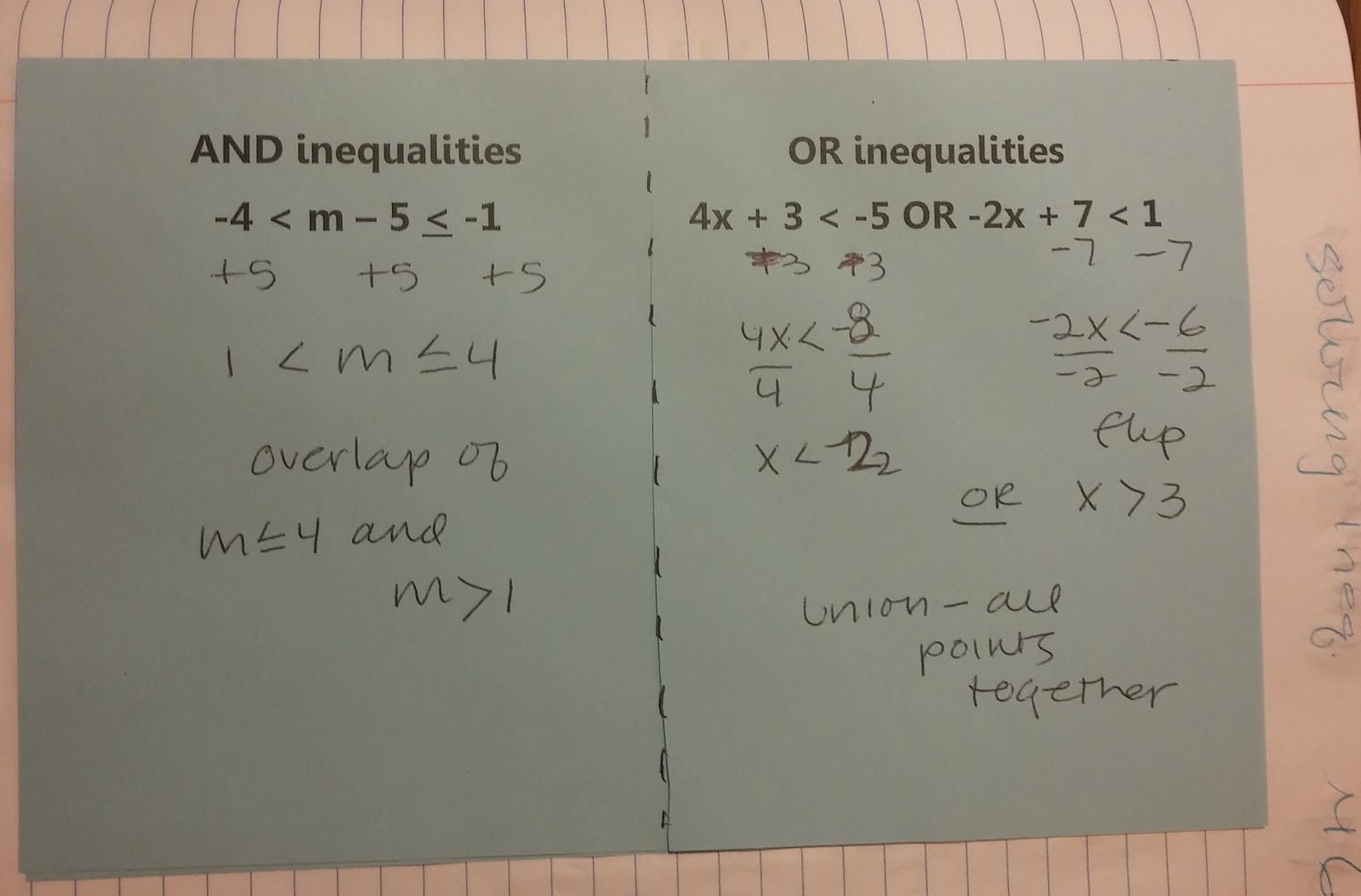 Beautiful Math Linear Inequalities