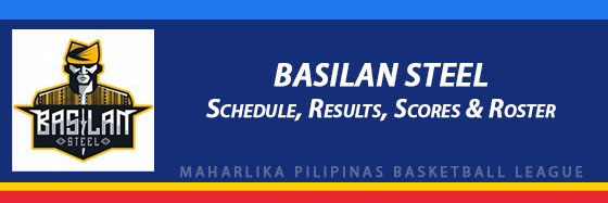 MPBL: Basilan Steel Schedule, Results, Scores, Roster
