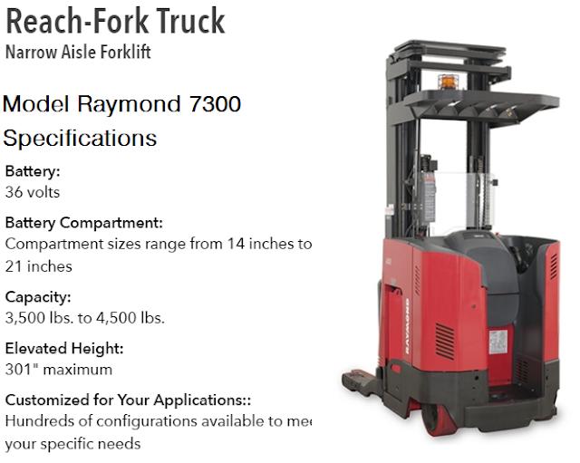 Raymond R30tt Service Manual Free
