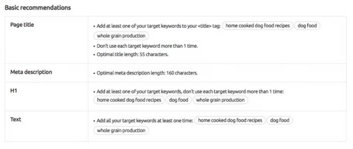 SEMrush Meta tag recommendations