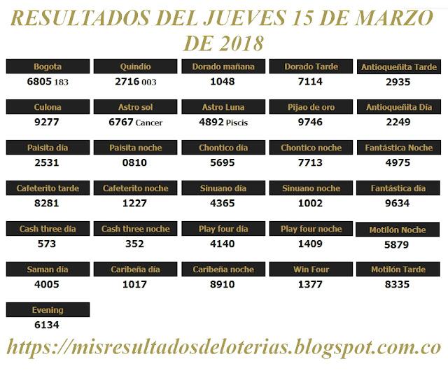 Resultados de las loterías de Colombia | Ganar chance | Resultado de la lotería | Loterias de hoy 15-03-2018