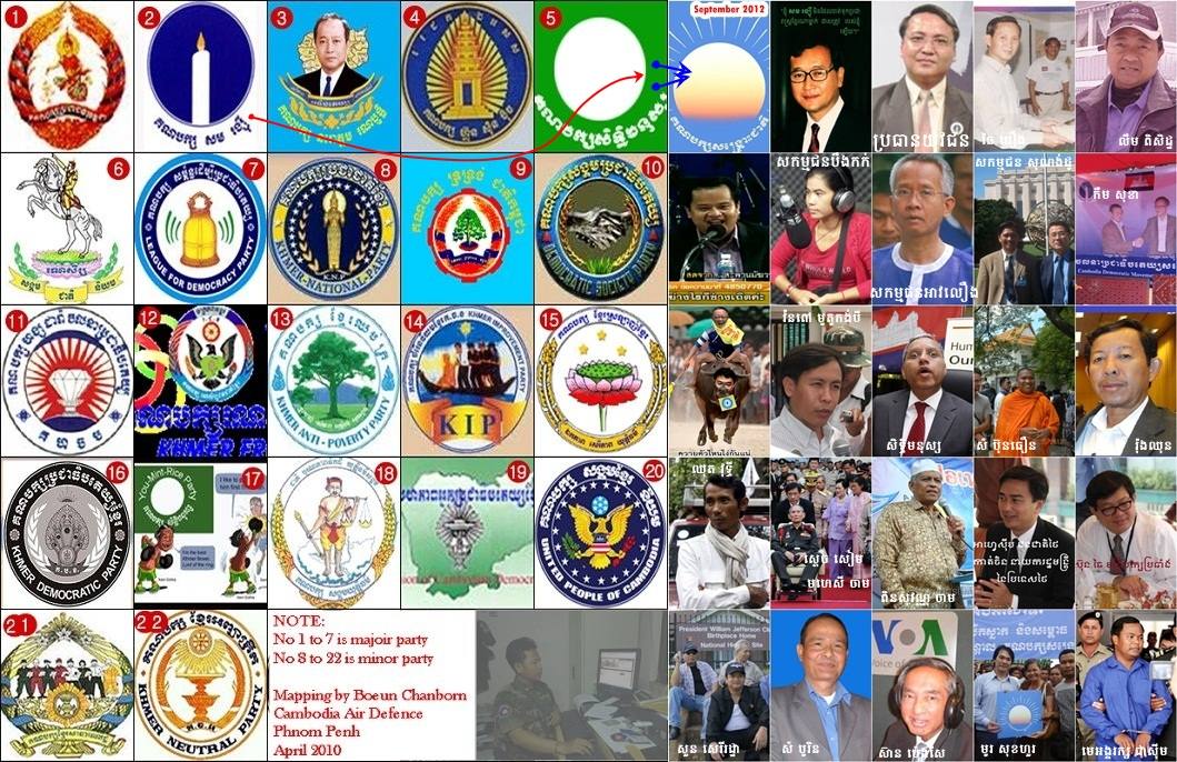cambodia military science  name political party in cambodia