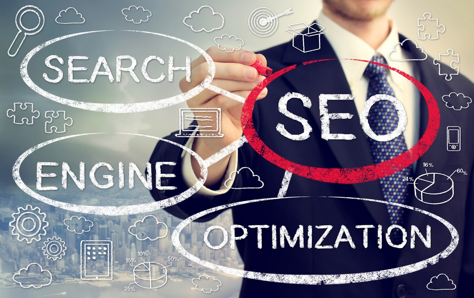Image result for What are the advantages of using an SEO Company?