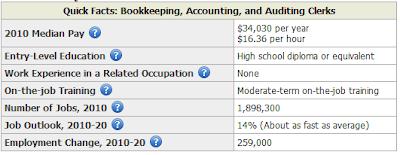 Mortgage Loan Processor Salary