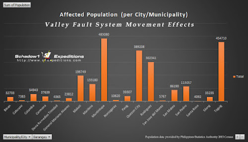 Valley Fault System Affected Population per City Municipality - Schadow1 Expeditions