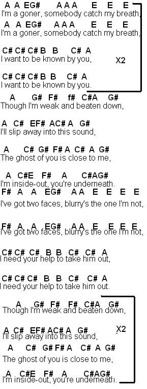 Flute Sheet Music: Goner