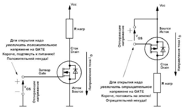 как работает полевой MOSFET транзистор