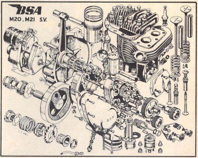 Progress is fine, but it's gone on for too long: BSA M21 Side valve