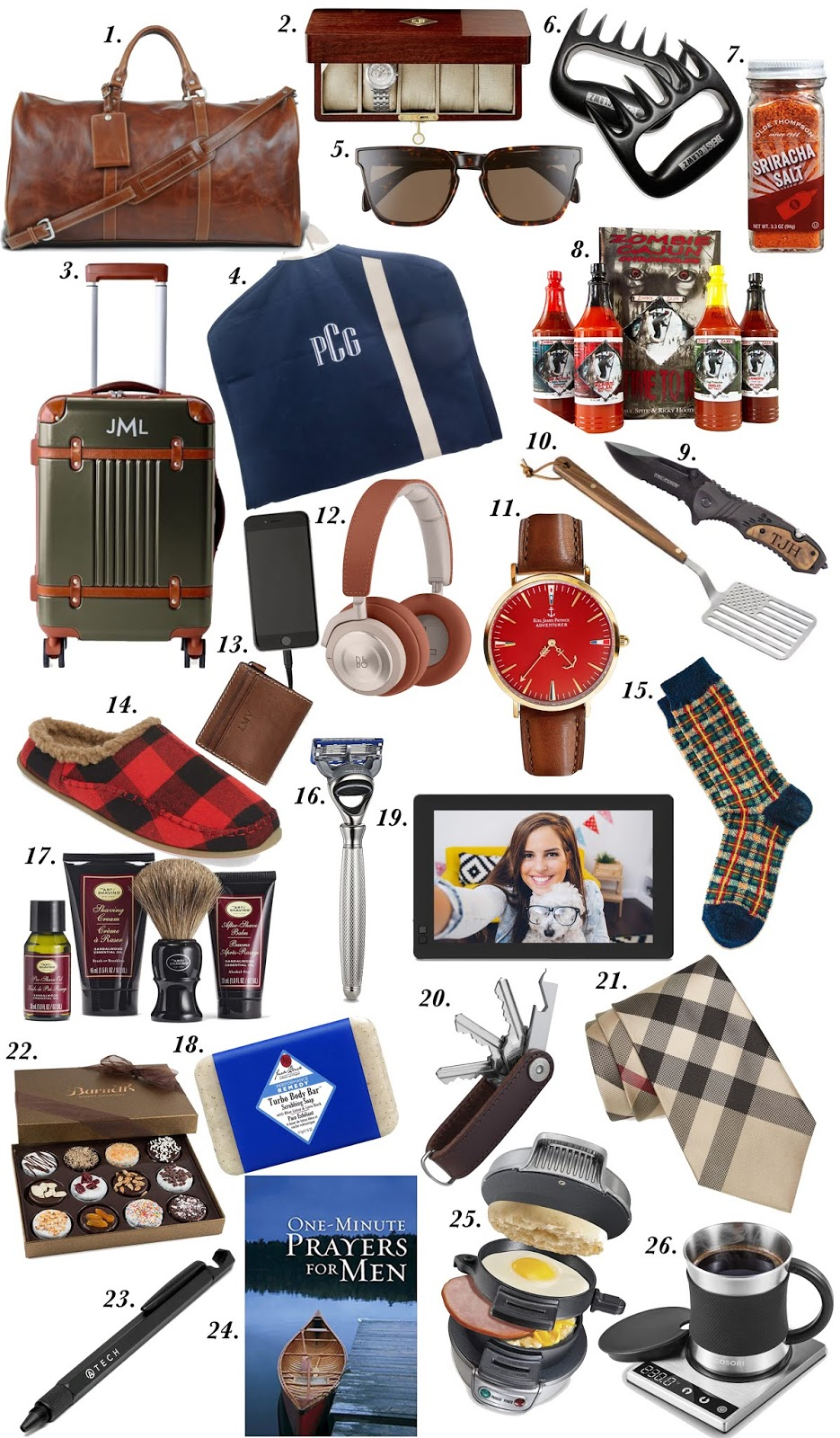 Gift Guide: 50 Gift Ideas for Guys - Something Delightful Blog