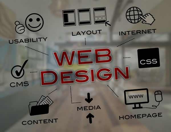 Apa itu Desain Website ?