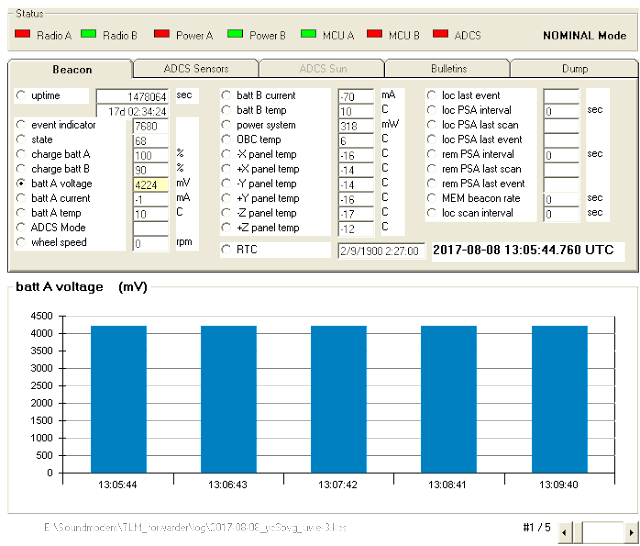 UWE-3 Telemetry Decoder ( Dk3WN )
