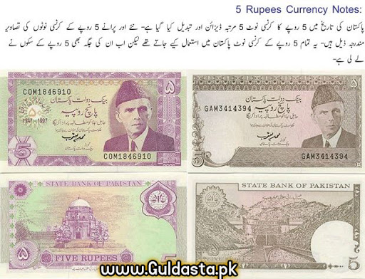 Live Currency Rates in Pakistan - LIVE Pakistan Open Market Forex Rates