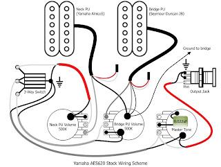 CA Gear Blog: Yamaha AES620 CG