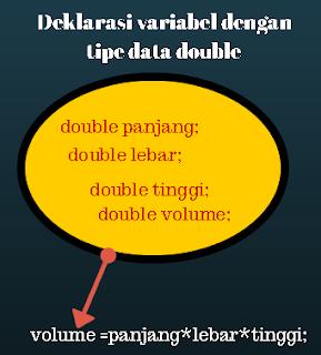 Menulis Program Java Sederhana Menghitung Volume Balok