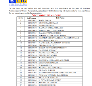 lic aao result and final merit list