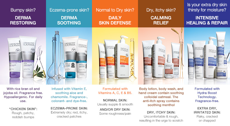 Skin Issues Shop Moisture Therapy Today. Click On Image!