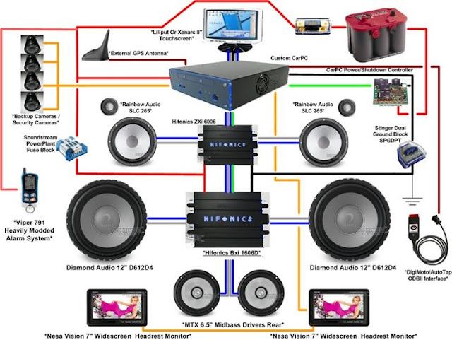 Komponen Terbaik Sistem Audio Mobil