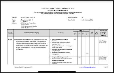 Kisi Kisi Soal Kelas 1 SD Kurikulum 2013 Semester 1 2017/2018